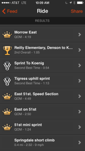 Look who is QOM x 4!